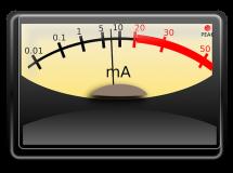 חשיבות מדידת הביצועים בעסק